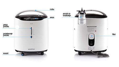 Profesionalni koncentrator kisika