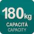 Nosivost 180 kg