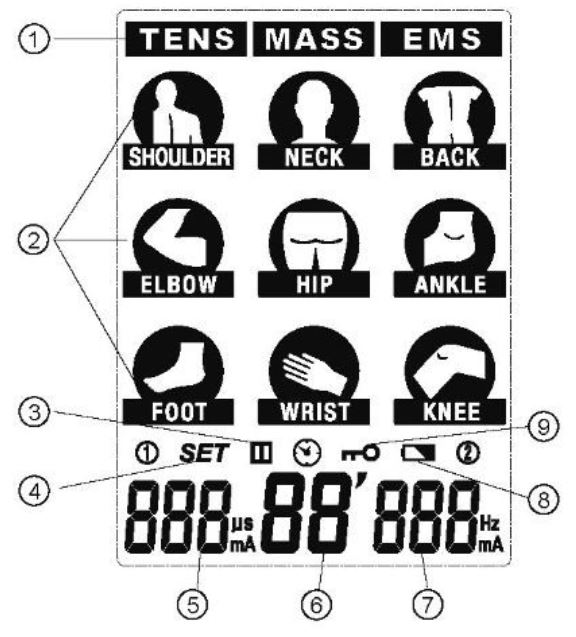 TENS LT-3011A