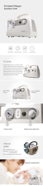 Yuwell aspirator karakteristike